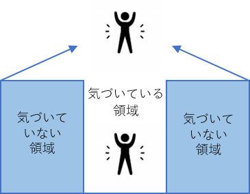 https://www.softbankatwork.co.jp/sbaw_cms/wp-content/uploads/2018/11/2b530e80c7d0de90885e285c5d798063-1.png